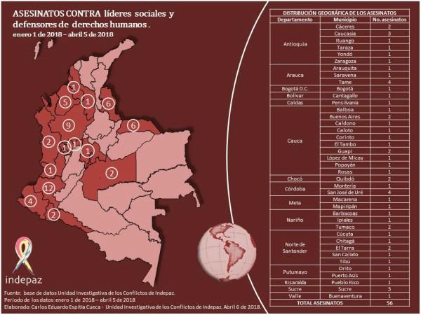 Informe estadístico de homicidios de líderes sociales y defensores de derechos humanos en Colombia - Informe_indepaz