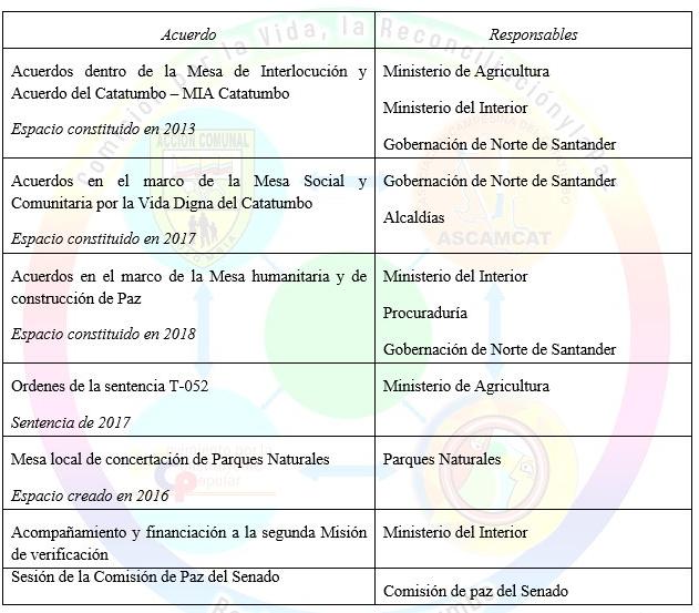 Líderes del Catatumbo le proponen reunión a Iván Duque - photo5147879215109089304_1_